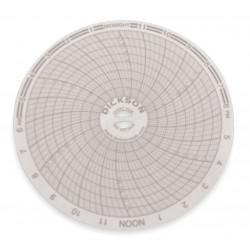 Dickson - C026 - Dickson C026 4 Chart Paper, 24Hour, 0/200psi 60/Box