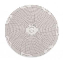 Dickson - C036 - Dickson C036 4in Charts, 7 Day, 0/300psi 60 Charts Per Box