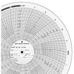 Graphic Controls - MC L-10-100 - Circular Paper Chart, 0to10or100, PK100