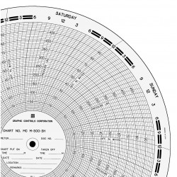 Graphic Controls - MC M-500-SH 161 - Circular Paper Chart, 0to100or500, PK100