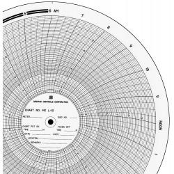 Graphic Controls - MC L-10 - Circ Paper Chart, 0to10, PK100