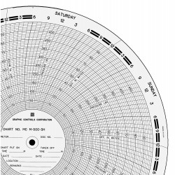 Graphic Controls - MC M-500-SH - Circular Paper Chart, 0to100or500, PK100