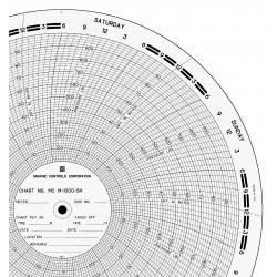 Graphic Controls - MC M-1000-SH - Circ Paper Chrt, 0to100or1000, PK100
