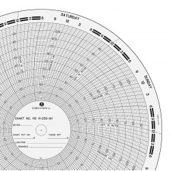Graphic Controls - MC M-250-SH - Circular Paper Chart, 0to100or250, PK100