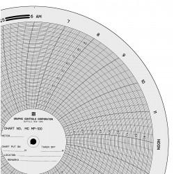 Graphic Controls - MC MP-100 - Circ Paper Chart, 0 to 100, PK100
