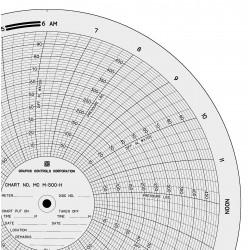 Graphic Controls - MC M-500-H 161 - Circular Paper Chart, PK100