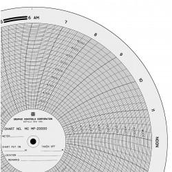 Graphic Controls - MC MP-20000 - Circ Paper Chart, 0 to 20K, PK100