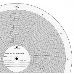 Graphic Controls - MC MP-20000-1H - Circ Paper Chart, 0 to 20K, PK100