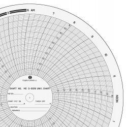 Graphic Controls - MC 0-100% - Circ Paper Chart, 0 to 100, PK100