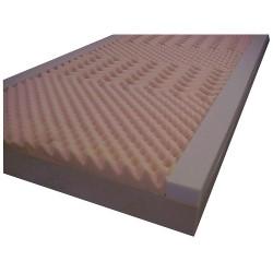 Casco Manufacturing Solutions - H10015 - 84 x 35-1/2 x 6 Foam Mattress, Navy/Gray