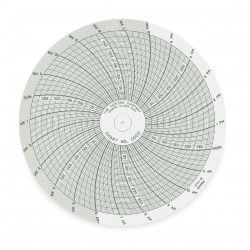 Dickson - C022 - Dickson C022 Replacement chart paper, 0 to 300 psi