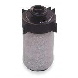 Coalescing Filter Elements