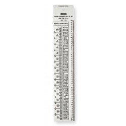 General Tools - 715 - 715 - Reference Table
