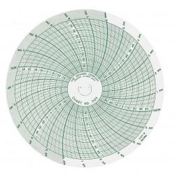 Dickson - C011 - Chart, 4 In, Range -40 to 50, 1 Day, PK60