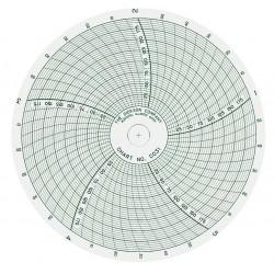 Dickson - C031 - Chart, 4 In, Range 0 to 200, 5 Hour, PK60