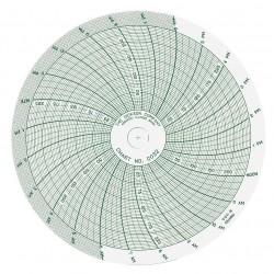Dickson - C032 - Chart, 4 In, Range 0 to 250, 1 Day, PK60