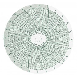 Dickson - C081 - Chart, 4 In, Range -50/0/50, 1 Day, PK60