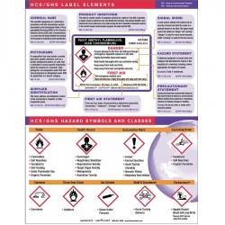 Labelmaster - GHISTRNTC3 - Training Chart, Workplace Safety, English
