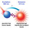 PerkinElmer - AL901D - AlphaLISA TruHits Biotin-free Detection Kit, 1, 000 Assay Points