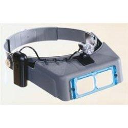 Donegan Optical - DA-5 - OptiVISOR® Headband Magnifier