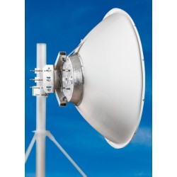 12ghz Antennas
