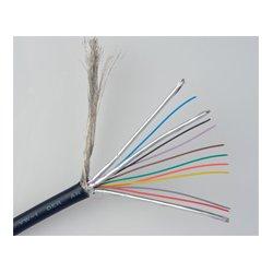Connectronics - CTL3VGA-500T - Miniature VGA Bulk Cable 0.197in O.D. - 500 Feet