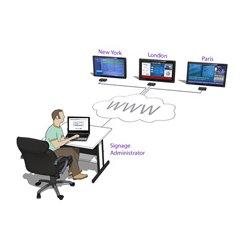 Smart AVI - AP-SNW-SW - SmartAVI Signage Manager Software - Remote Management