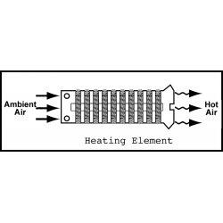 Master Appliance - HAS-043K - Master Appliance HAS-043K Replacement heating element kit for heat gun 03026-00