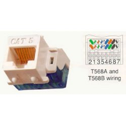ICC - IC1078E5WH - ICC Cat 5e, EZ, Modular Connector, White - White