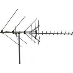 Channel Master - 2018 - UHF VHF HDTV FM Antenna