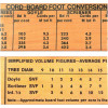 Conway Cleveland - B77B - Southern Pine Information Stick