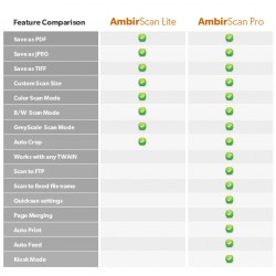 Ambir Technology Software Licensing