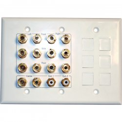Channel Vision - CC-372 - Channel Vision 3 Gang Speaker Faceplate - 3-gang