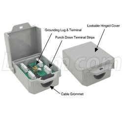 L-Com Global Connectivity - AL-CAT5PW - Outdoor 10/100 Base-T CAT5 Lightning Surge Protector - Punch Down Terminals