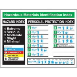 Accuform Signs - Htp106 - Accuform Signs 20 X 32 English Reference Poster Hazardous Materials Identification Index Poster, ( Each )