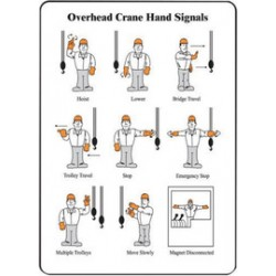 Accuform Signs - LEQM535 - Accuform Signs 5 X 3 1/2 Black And White 4 mil Adhesive Vinyl Equipment Safety Label OVERHEAD CRANE HAND SIGNALS (5 Per Pack), ( Package )