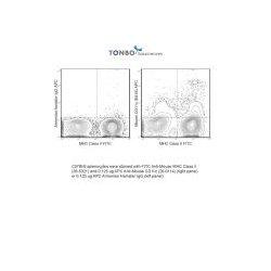 Tonbo Biosciences - 20-0114-U025 - APC ANTI-MOUSE CD11C 25UG (Each)