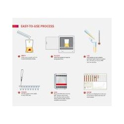 Dupont - D14642964 - Bax System Real Time Stec Screening Kit (each)
