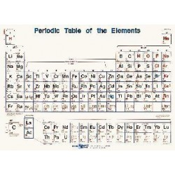 45 periodic table of elements new york state elements new periodic periodic state table elements new of york state iupacnew edition periodic charts periodic york urtaz Images