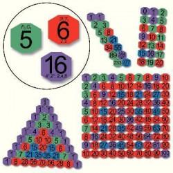 Matrix Scientific - 3611 - PATTERN NUMBERS (Each)