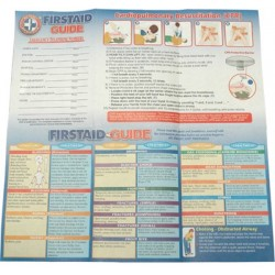 Guardian Survival Gear - FAGD CS - 100 Comprehensive First Aid Guide