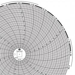Chartless Digital Recorder Accessories