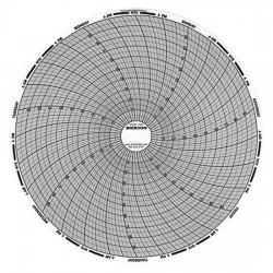 Dickson - 31088167 - Dickson 31088167 8 Chart Paper, 5-40 C/0-100% RH, 24 Hr; 60/Pk