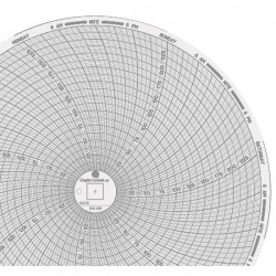 Dickson - 10615426 - Dickson 10615426 Chart Paper for 8 Circular Recorders; 7 day, 0 to 250F/C, 60/pk