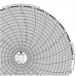 Dickson - 30634821 - Dickson 30634821 Chart Paper, 8, 0 to +14, 24 hour, 60/pk