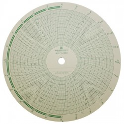 ABB - 500P1225-1 - ABB 500P1225-1 Chart Paper, 0 to 100, 24 Hour; 100/Box