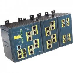 Cisco - IE-3000-8TC-E - Cisco IE-3000-8TC-E Layer 3 Switch - 1 x CompactFlash (CF) Card, 2 x SFP (mini-GBIC) - 2 x 10/100/1000Base-T, 8 x 10/100Base-TX