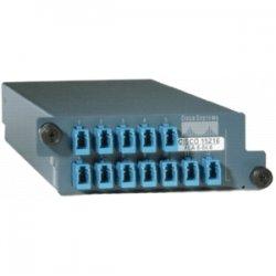 Cisco - 15216-ID-50= - Cisco 50/100-GHz Interleaver/De-Interleaver Module - 32 Data Channels