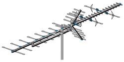 AntennaCraft - HBU55 - 145 Boom HBU Series Antenna for UHF and High-Band VHF - 100 to 60+ Mile Range