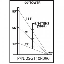 Rohn Products - 25G110R090 - 25G Pre-Engineered Guyed Tower Kit, 110 MPH Rev G, NI, 90'